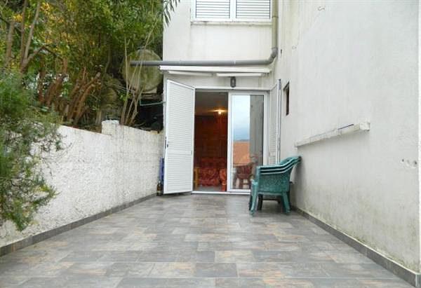 Недорогая недвижимость в черногории цены